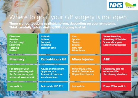 Where to go when your GP Surgery is not open