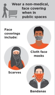 Non-medical face coverings